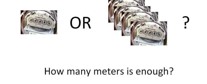 How many submeters is enough
