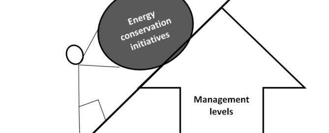 Energy management tips