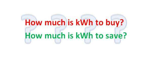 What Is Kwh Worth At Your Plant We Make Energy Work