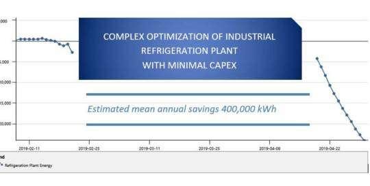 Energy savings at industrial refrigeration plant - cusum, M&V